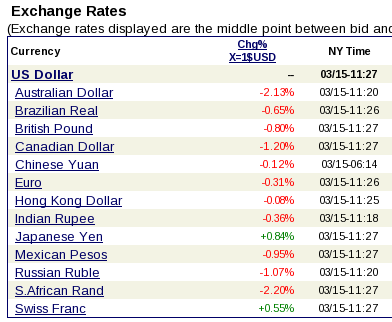 [Exchange rate screen shot]