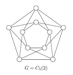 [C_5(2)]