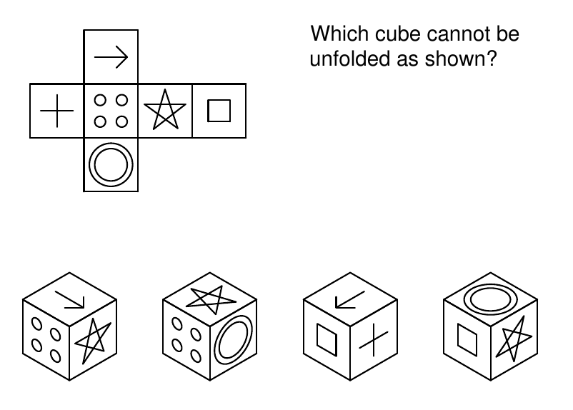 [IQ test question involving an unfolded cube]